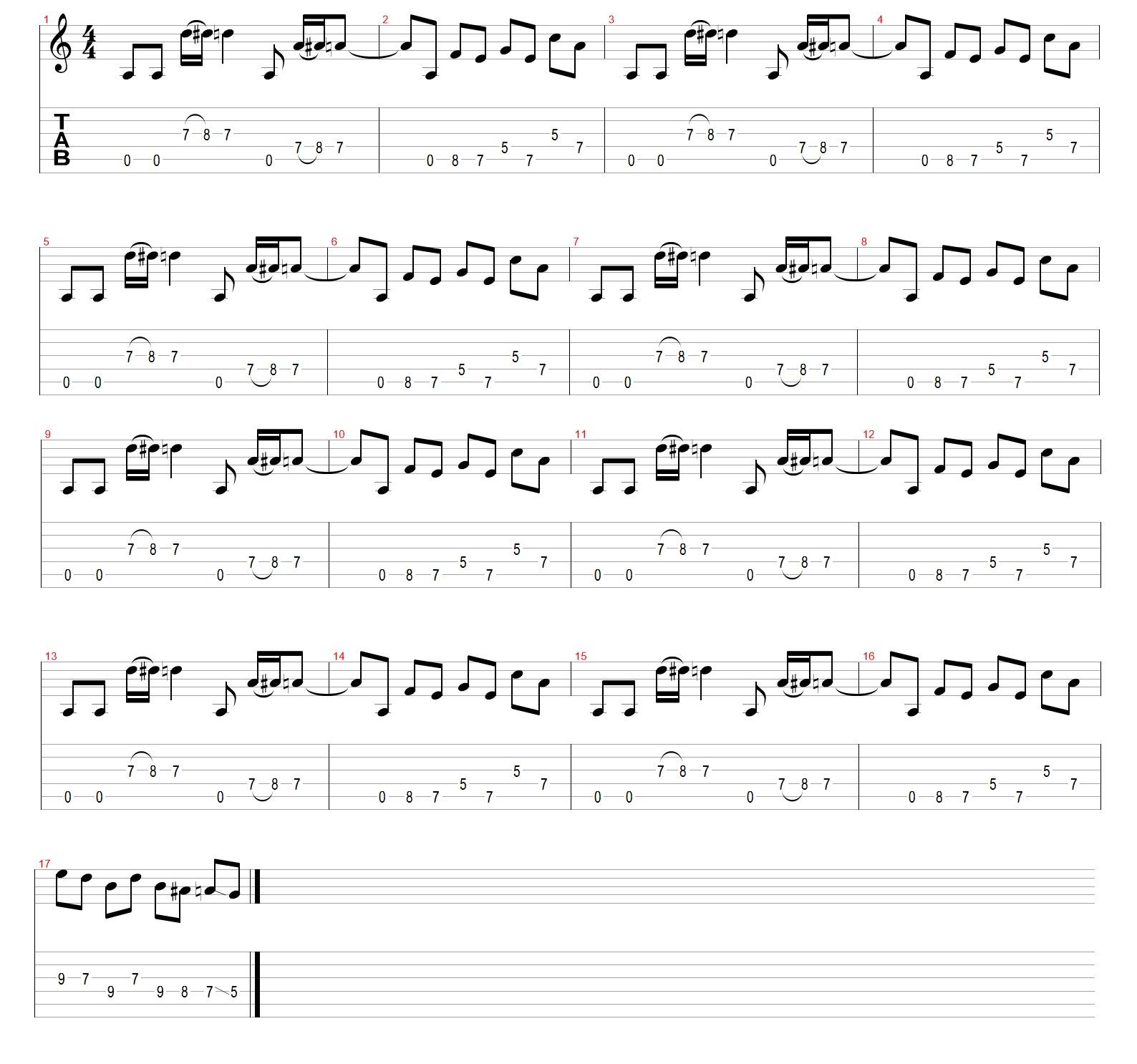 Слабая доля в музыке -4