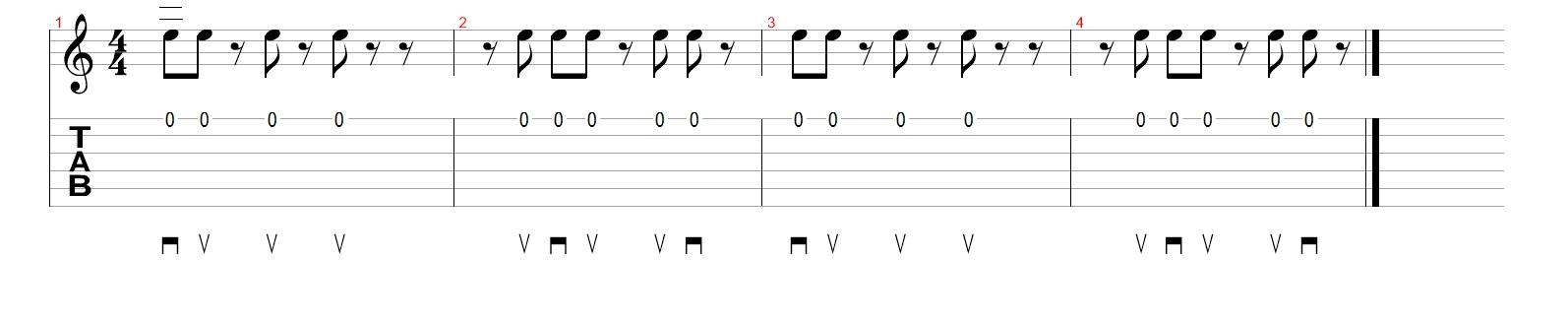ритм гитара фото